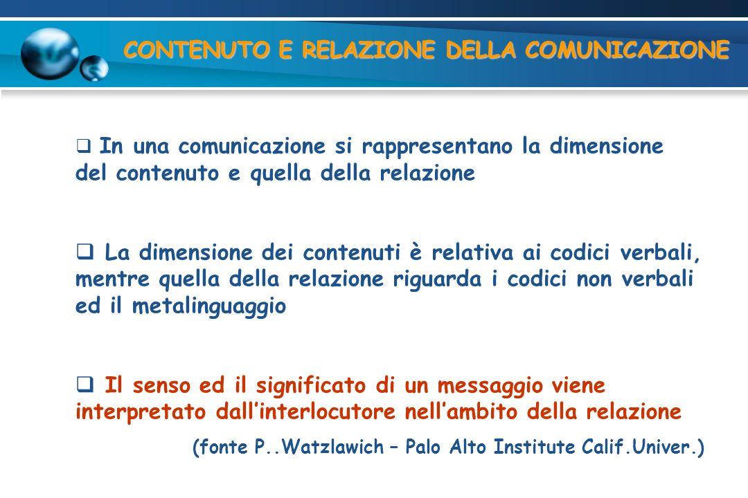 CONTENUTO E RELAZIONE DELLA COMUNICAZIONE CONTENUTO E RELAZIONE DELLA COMUNICAZIONE In una comunicazione si rappresentano la dimensione del contenuto e quella della relazione La dimensione dei contenuti è relativa ai codici verbali, mentre quella della relazione riguarda i codici non verbali ed il metalinguaggio Il senso ed il significato di un messaggio viene interpretato dallinterlocutore nellambito della relazione (fonte P..Watzlawich – Palo Alto Institute Calif.Univer.)
