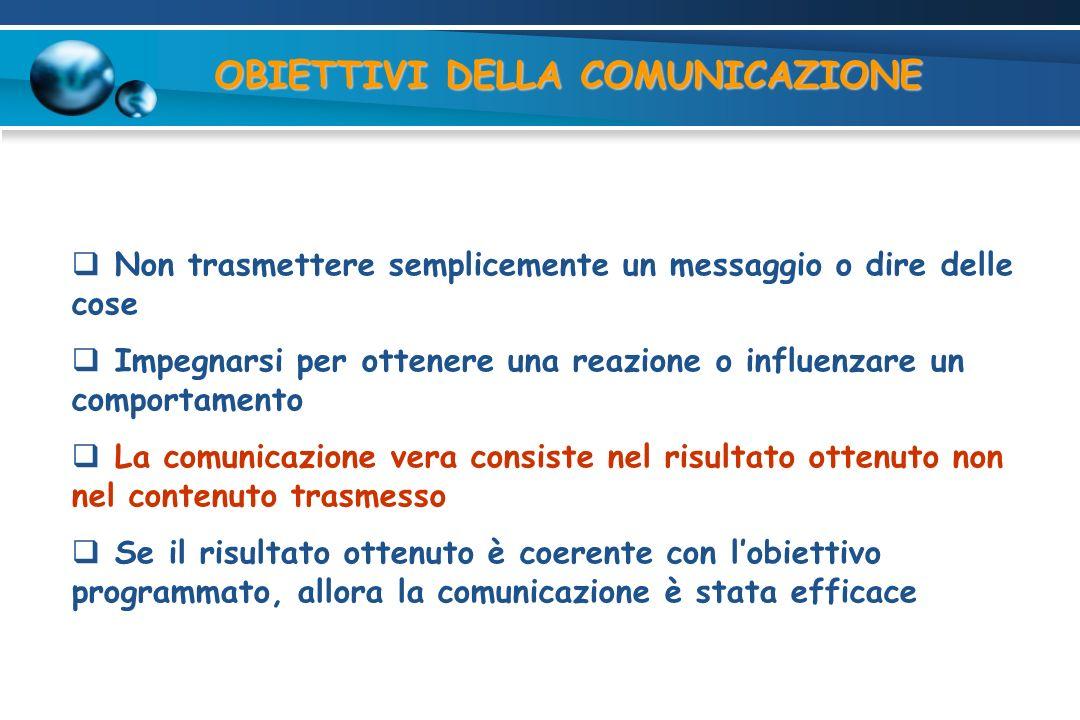 OBIETTIVI DELLA COMUNICAZIONE Non trasmettere semplicemente un messaggio o dire delle cose Impegnarsi per ottenere una reazione o influenzare un comportamento La comunicazione vera consiste nel risultato ottenuto non nel contenuto trasmesso Se il risultato ottenuto è coerente con lobiettivo programmato, allora la comunicazione è stata efficace