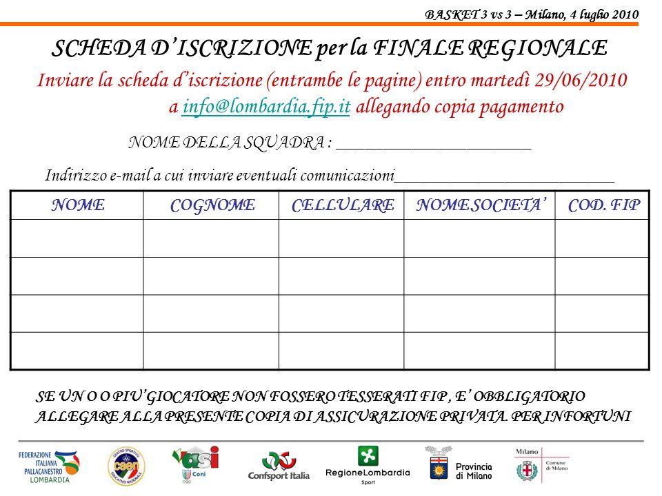 BASKET 3 vs 3 – Milano, 4 luglio 2010 SCHEDA DISCRIZIONE per la FINALE REGIONALE Inviare la scheda discrizione (entrambe le pagine) entro martedì 29/06/2010 a info@lombardia.fip.it NOME DELLA SQUADRA : _____________________ Liscrizione implica la totale accettazione dei regolamenti e della dichiarazione liberatoria.