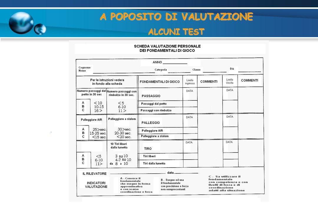 A POPOSITO DI VALUTAZIONE ALCUNI TEST