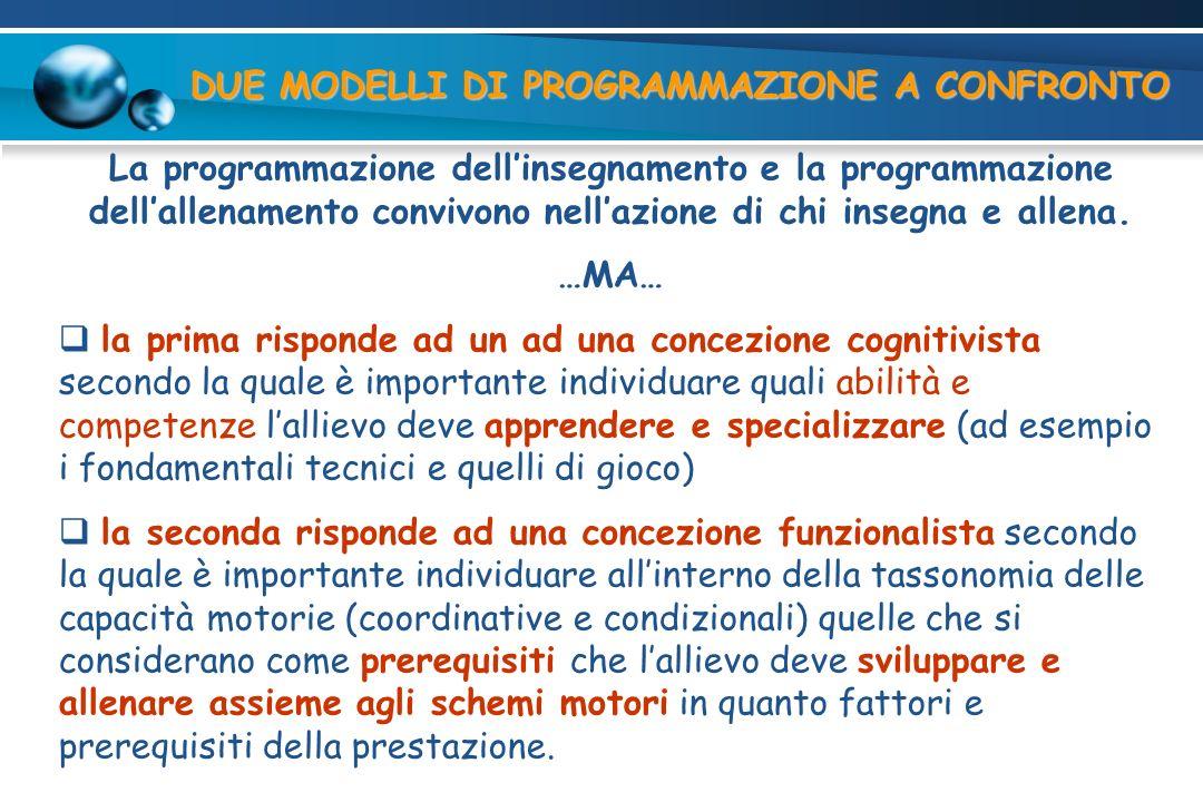 DUE MODELLI DI PROGRAMMAZIONE A CONFRONTO La programmazione dellinsegnamento e la programmazione dellallenamento convivono nellazione di chi insegna e