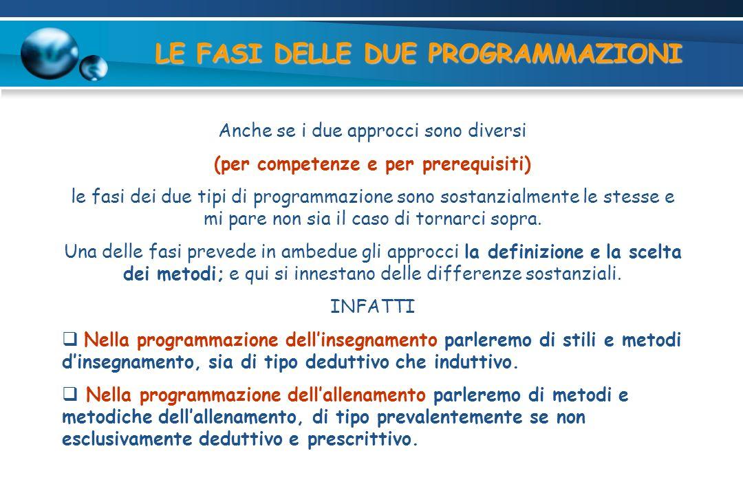 LE FASI DELLE DUE PROGRAMMAZIONI Anche se i due approcci sono diversi (per competenze e per prerequisiti) le fasi dei due tipi di programmazione sono