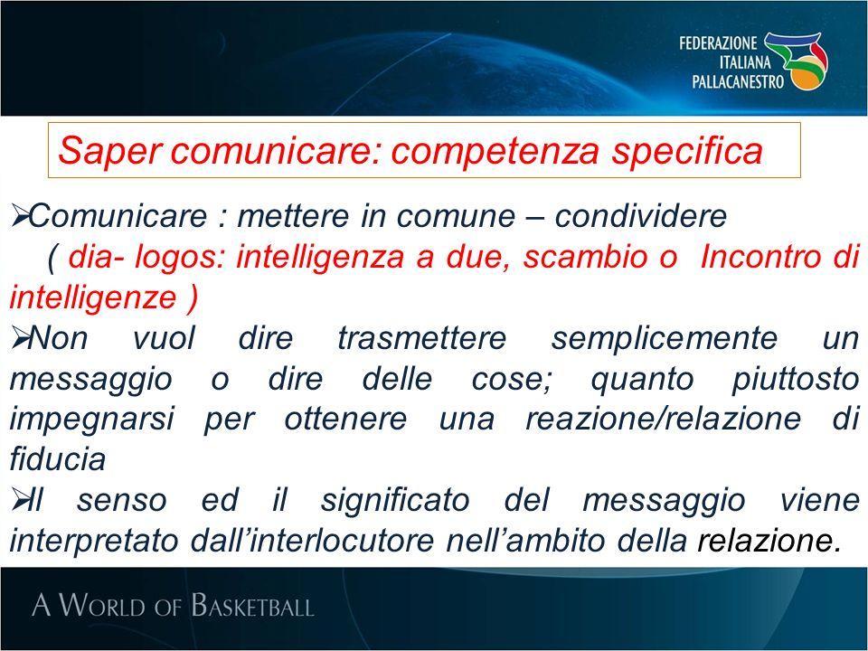 Saper comunicare: competenza specifica Comunicare : mettere in comune – condividere ( dia- logos: intelligenza a due, scambio o Incontro di intelligen