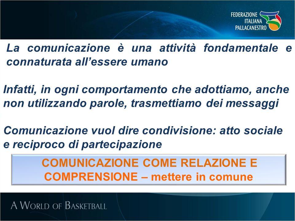 La comunicazione è una attività fondamentale e connaturata allessere umano Infatti, in ogni comportamento che adottiamo, anche non utilizzando parole,