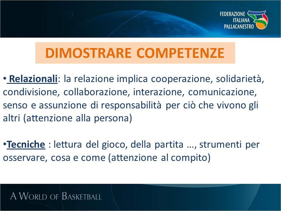 DIMOSTRARE COMPETENZE Relazionali: la relazione implica cooperazione, solidarietà, condivisione, collaborazione, interazione, comunicazione, senso e a