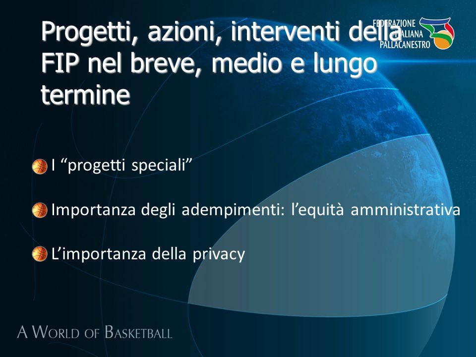 Progetti, azioni, interventi della FIP nel breve, medio e lungo termine I progetti speciali Importanza degli adempimenti: lequità amministrativa Limportanza della privacy