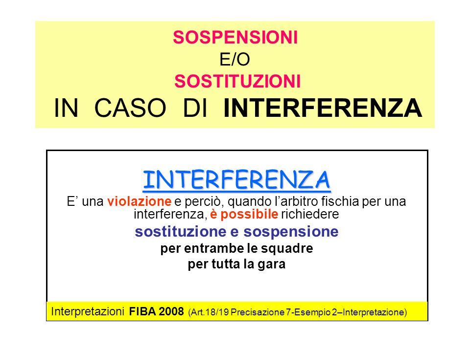 SOSPENSIONI E/O SOSTITUZIONI IN CASO DI INTERFERENZA INTERFERENZA E una violazione e perciò, quando larbitro fischia per una interferenza, è possibile richiedere sostituzione e sospensione per entrambe le squadre per tutta la gara Interpretazioni FIBA 2008 (Art.18/19 Precisazione 7-Esempio 2–Interpretazione)