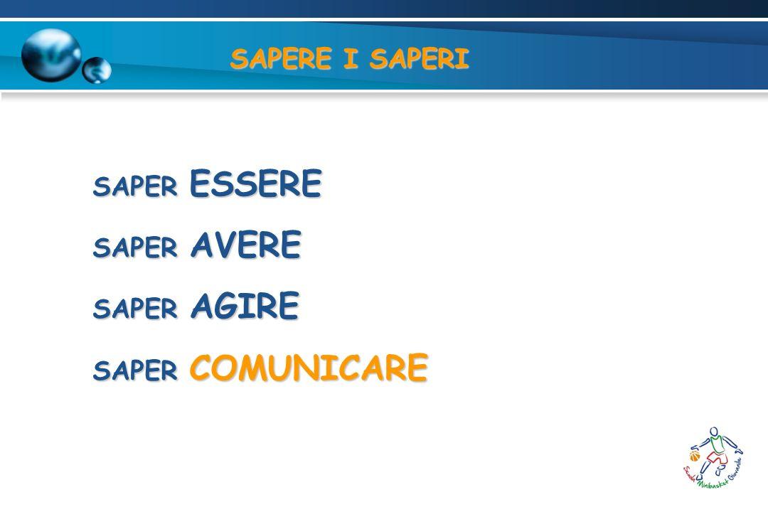 SAPER ESSERE SAPER AVERE SAPER AGIRE SAPER COMUNICARE SAPERE I SAPERI