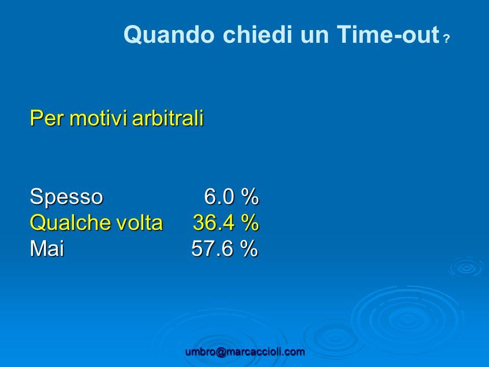 umbro@marcaccioli.com Per motivi arbitrali Spesso 6.0 % Qualche volta 36.4 % Mai 57.6 % Quando chiedi un Time-out ?
