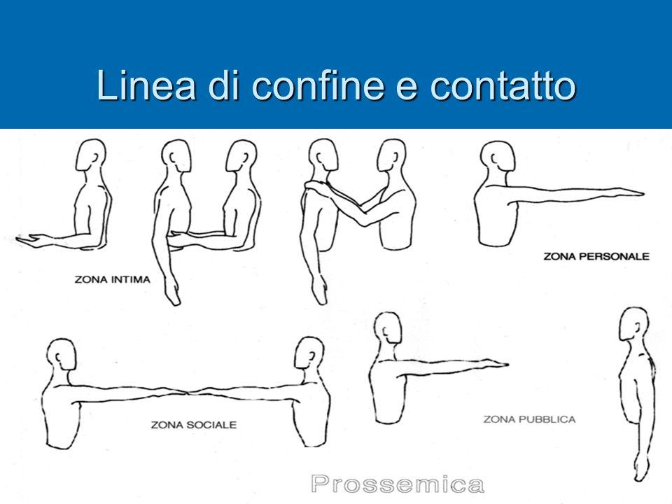 umbro@marcaccioli.com Linea di confine e contatto