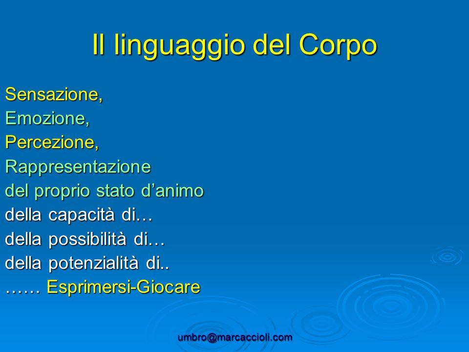 umbro@marcaccioli.com Il linguaggio del Corpo Sensazione,Emozione,Percezione,Rappresentazione del proprio stato danimo della capacità di… della possib