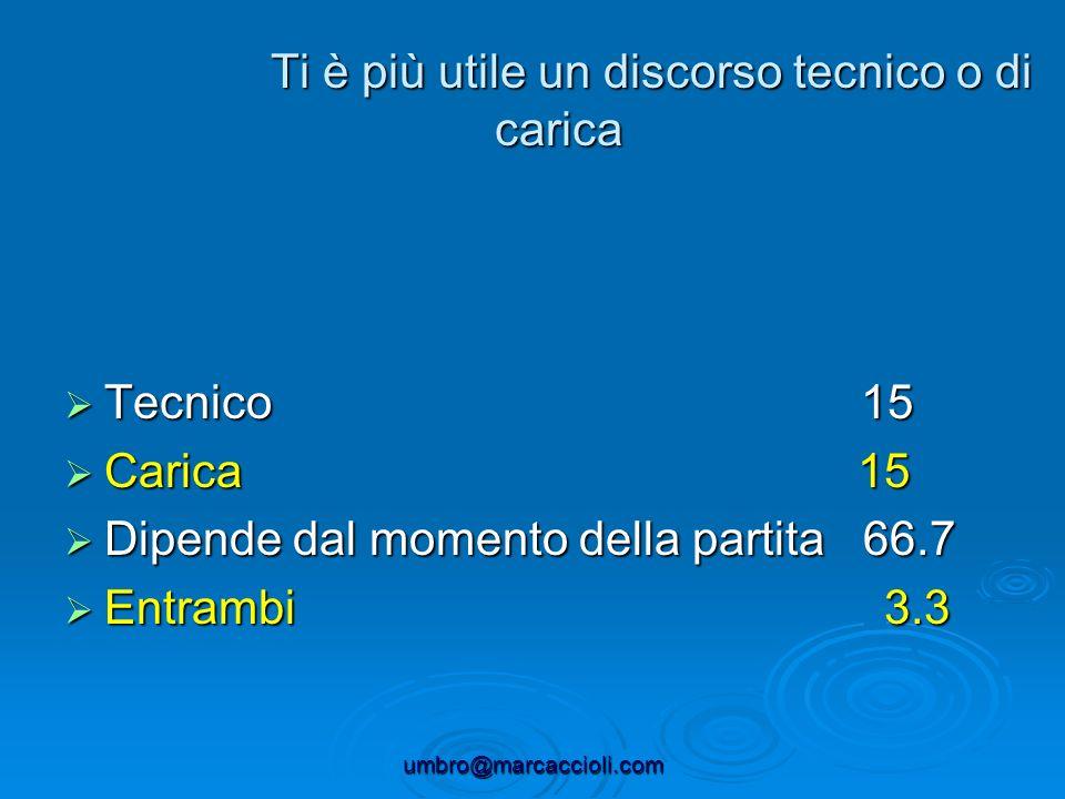 umbro@marcaccioli.com Ti è più utile un discorso tecnico o di carica Ti è più utile un discorso tecnico o di carica Tecnico 15 Tecnico 15 Carica 15 Ca