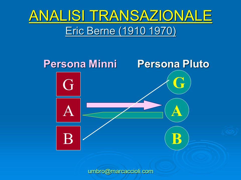 umbro@marcaccioli.com ANALISI TRANSAZIONALE Eric Berne (1910 1970) Persona Minni Persona Pluto Persona Minni Persona Pluto G A B G A B
