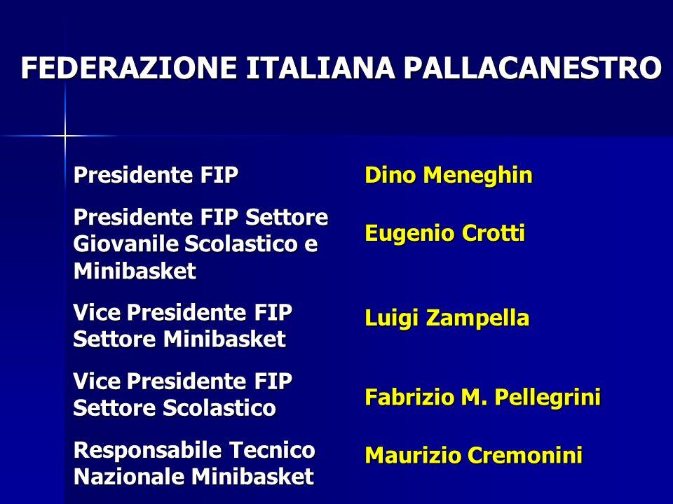 FEDERAZIONE ITALIANA PALLACANESTRO Presidente Fip Veneto Matteo Marchiori Resp.