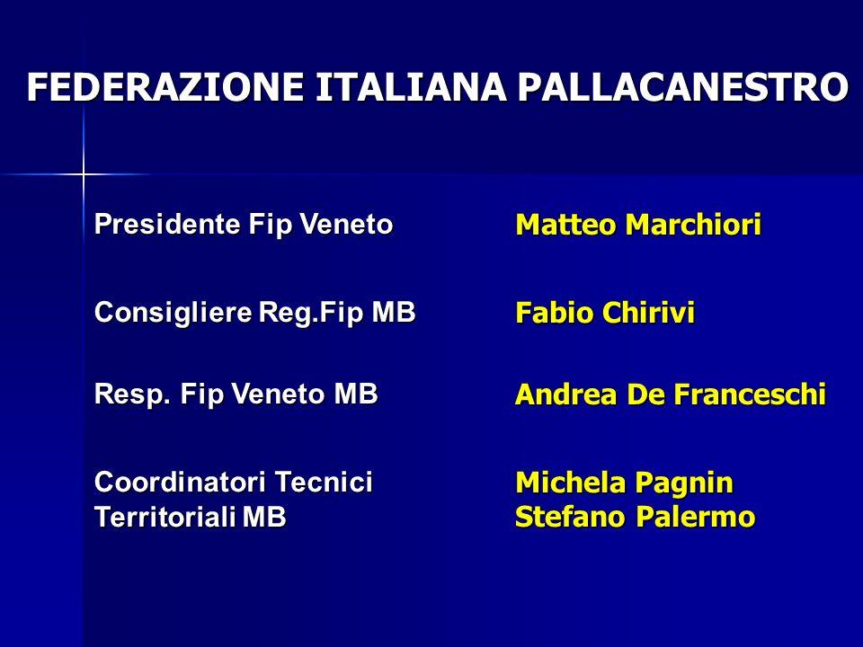 Come contattarci Ufficio Minibasket Regionale Veneto Tel.