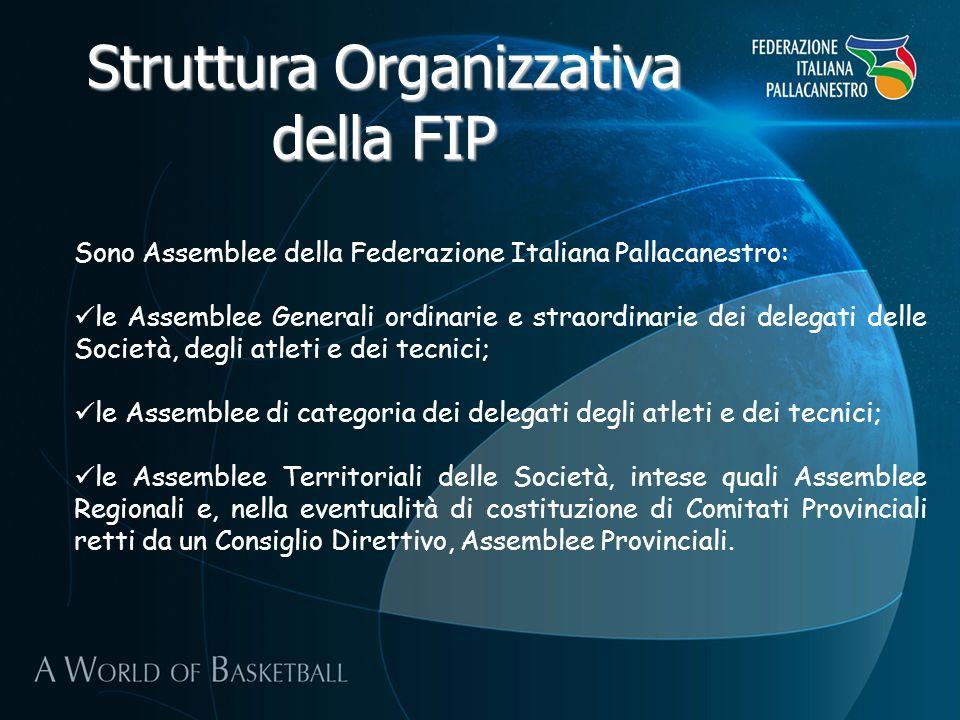 Struttura Organizzativa della FIP Sono Assemblee della Federazione Italiana Pallacanestro: le Assemblee Generali ordinarie e straordinarie dei delegat