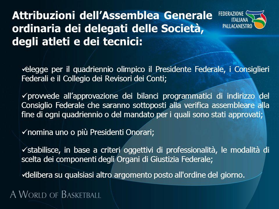 elegge per il quadriennio olimpico il Presidente Federale, i Consiglieri Federali e il Collegio dei Revisori dei Conti; provvede allapprovazione dei b