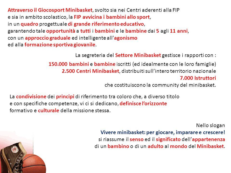 Attraverso il Giocosport Minibasket, svolto sia nei Centri aderenti alla FIP e sia in ambito scolastico, la FIP avvicina i bambini allo sport, in un q