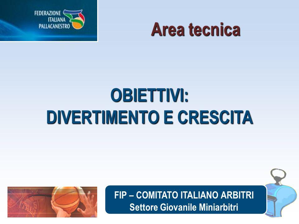 FIP – COMITATO ITALIANO ARBITRI Settore Giovanile Miniarbitri FIP – COMITATO ITALIANO ARBITRI Settore Giovanile Miniarbitri Area tecnica OBIETTIVI: DI
