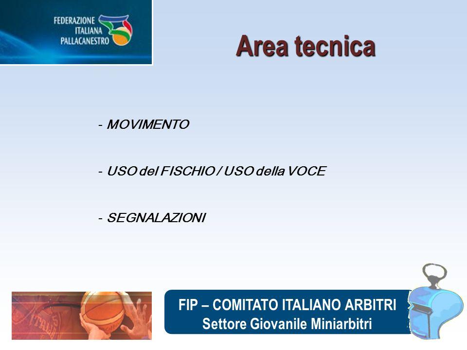 FIP – COMITATO ITALIANO ARBITRI Settore Giovanile Miniarbitri - MOVIMENTO - USO del FISCHIO / USO della VOCE - SEGNALAZIONI Area tecnica