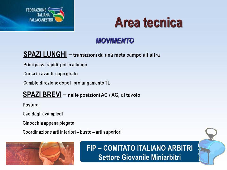 FIP – COMITATO ITALIANO ARBITRI Settore Giovanile Miniarbitri SPAZI LUNGHI – transizioni da una metà campo allaltra Primi passi rapidi, poi in allungo