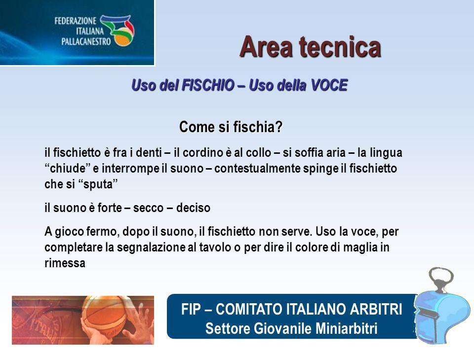 FIP – COMITATO ITALIANO ARBITRI Settore Giovanile Miniarbitri Come si fischia? il fischietto è fra i denti – il cordino è al collo – si soffia aria –