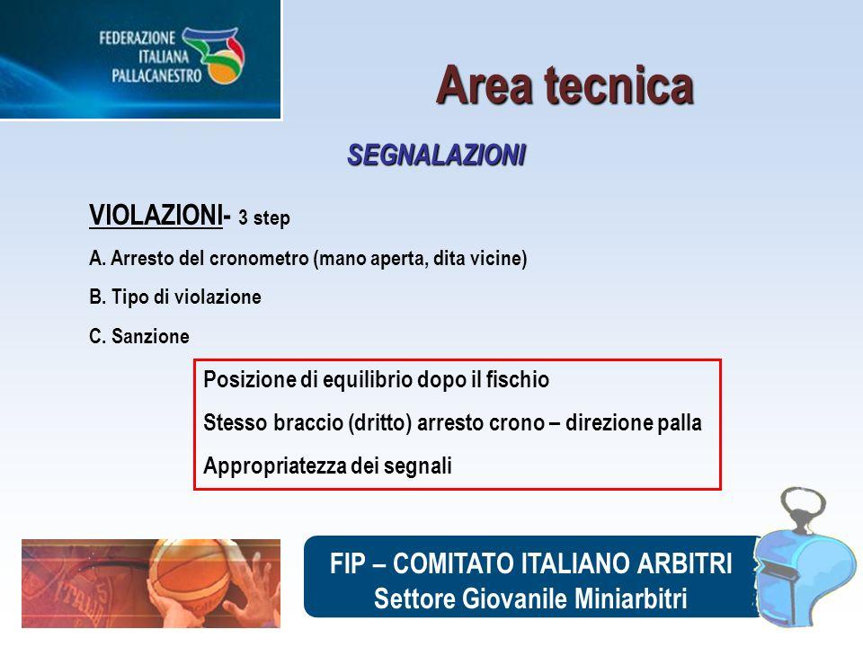 FIP – COMITATO ITALIANO ARBITRI Settore Giovanile Miniarbitri VIOLAZIONI- 3 step A. Arresto del cronometro (mano aperta, dita vicine) B. Tipo di viola
