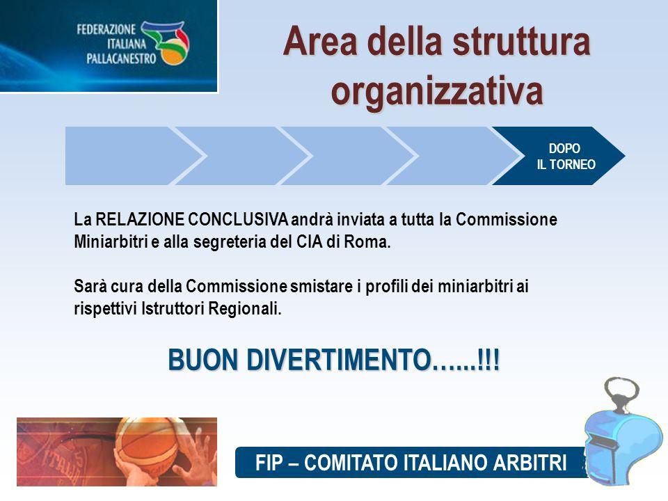 FIP – COMITATO ITALIANO ARBITRI Area della struttura organizzativa La RELAZIONE CONCLUSIVA andrà inviata a tutta la Commissione Miniarbitri e alla segreteria del CIA di Roma.