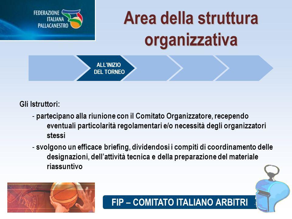 FIP – COMITATO ITALIANO ARBITRI Area della struttura organizzativa Gli Istruttori: - partecipano alla riunione con il Comitato Organizzatore, recepend