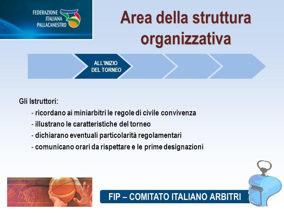 FIP – COMITATO ITALIANO ARBITRI Area della struttura organizzativa Gli Istruttori: - ricordano ai miniarbitri le regole di civile convivenza - illustr