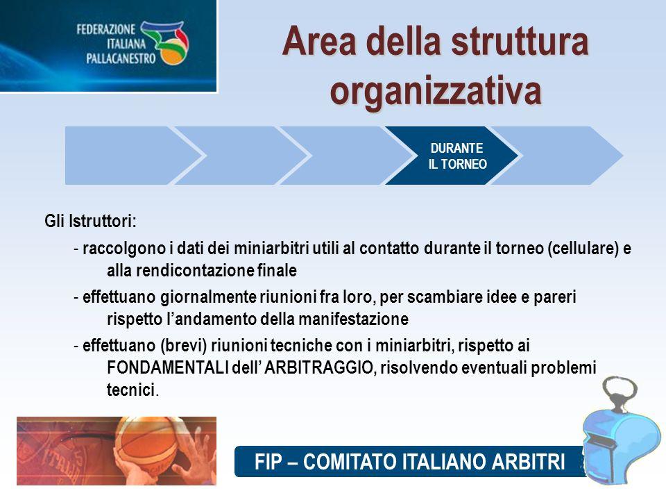 FIP – COMITATO ITALIANO ARBITRI Area della struttura organizzativa Gli Istruttori: - raccolgono i dati dei miniarbitri utili al contatto durante il to