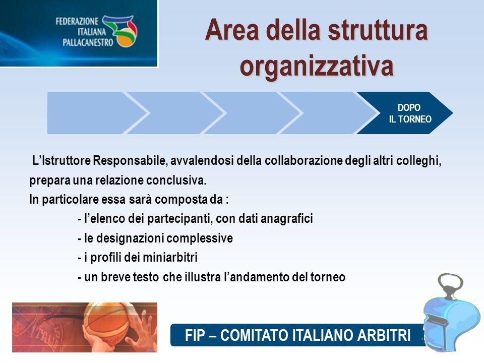 FIP – COMITATO ITALIANO ARBITRI Area della struttura organizzativa LIstruttore Responsabile, avvalendosi della collaborazione degli altri colleghi, pr