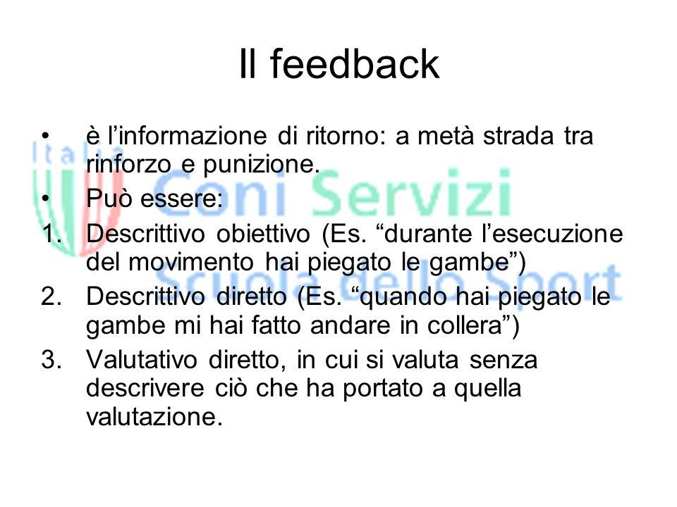 Il feedback è linformazione di ritorno: a metà strada tra rinforzo e punizione.