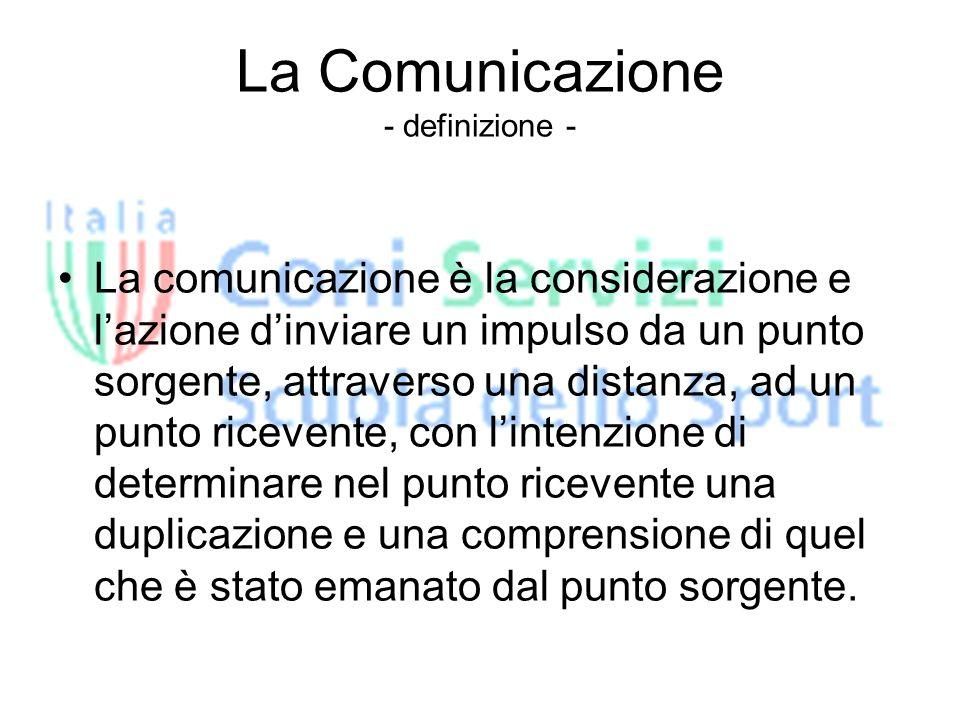 La Comunicazione - definizione - La comunicazione è la considerazione e lazione dinviare un impulso da un punto sorgente, attraverso una distanza, ad un punto ricevente, con lintenzione di determinare nel punto ricevente una duplicazione e una comprensione di quel che è stato emanato dal punto sorgente.