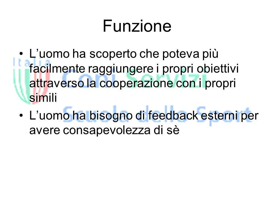 Funzione Luomo ha scoperto che poteva più facilmente raggiungere i propri obiettivi attraverso la cooperazione con i propri simili Luomo ha bisogno di feedback esterni per avere consapevolezza di sè