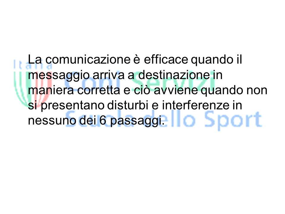 La comunicazione è efficace quando il messaggio arriva a destinazione in maniera corretta e ciò avviene quando non si presentano disturbi e interferenze in nessuno dei 6 passaggi.