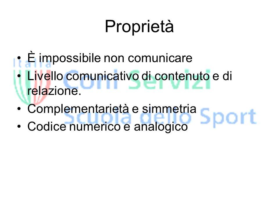 Proprietà È impossibile non comunicare Livello comunicativo di contenuto e di relazione.