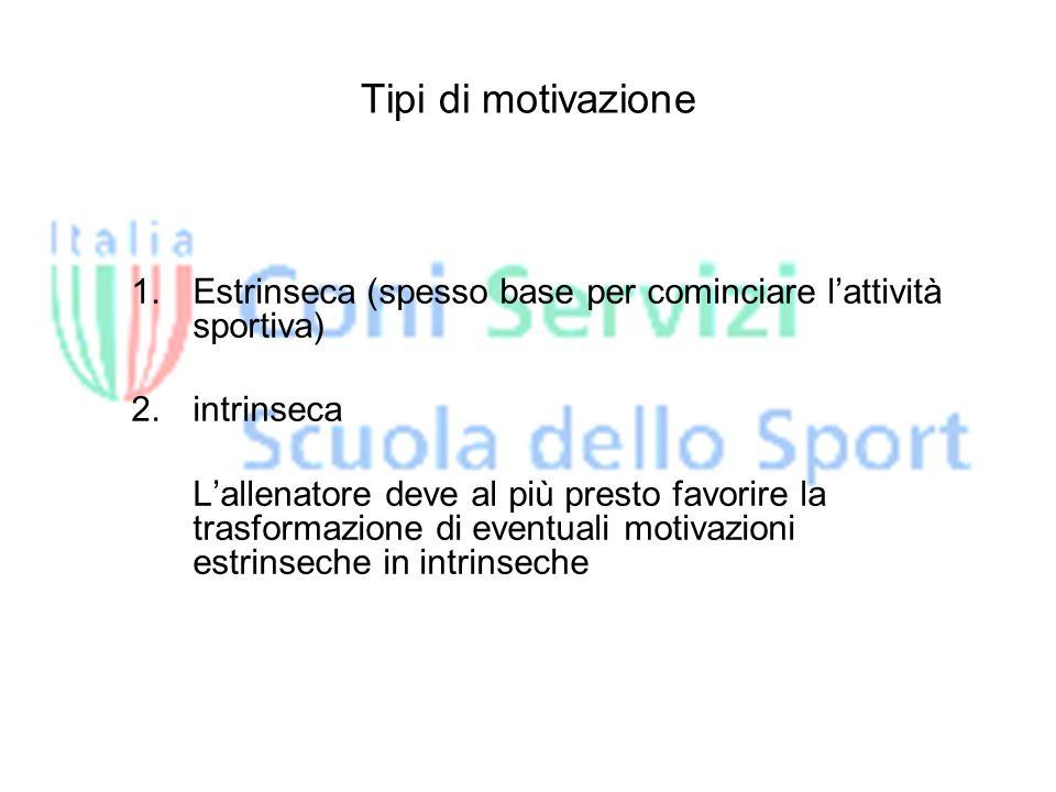 Tipi di motivazione 1.Estrinseca (spesso base per cominciare lattività sportiva) 2.intrinseca Lallenatore deve al più presto favorire la trasformazione di eventuali motivazioni estrinseche in intrinseche