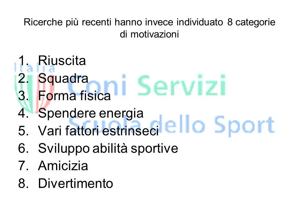 Ricerche più recenti hanno invece individuato 8 categorie di motivazioni 1.Riuscita 2.Squadra 3.Forma fisica 4.Spendere energia 5.Vari fattori estrinseci 6.Sviluppo abilità sportive 7.Amicizia 8.Divertimento