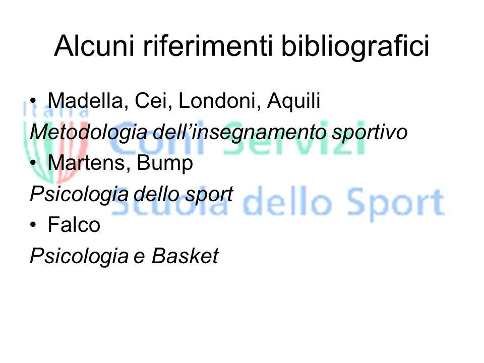 Alcuni riferimenti bibliografici Madella, Cei, Londoni, Aquili Metodologia dellinsegnamento sportivo Martens, Bump Psicologia dello sport Falco Psicologia e Basket