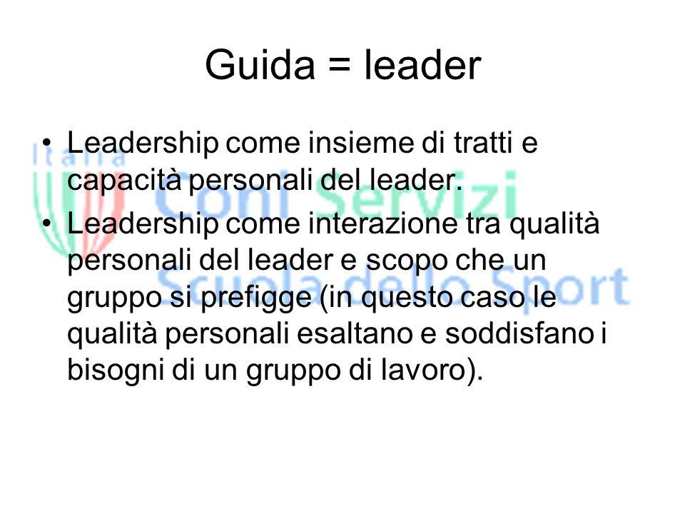 Guida = leader Leadership come insieme di tratti e capacità personali del leader.