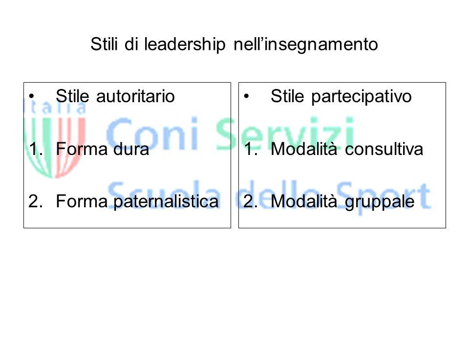Stili di leadership nellinsegnamento Stile autoritario 1.Forma dura 2.Forma paternalistica Stile partecipativo 1.Modalità consultiva 2.Modalità gruppale
