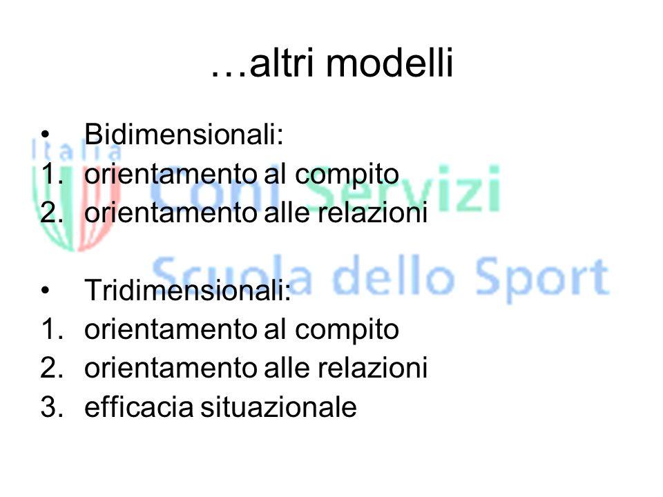 …altri modelli Bidimensionali: 1.orientamento al compito 2.orientamento alle relazioni Tridimensionali: 1.orientamento al compito 2.orientamento alle relazioni 3.efficacia situazionale