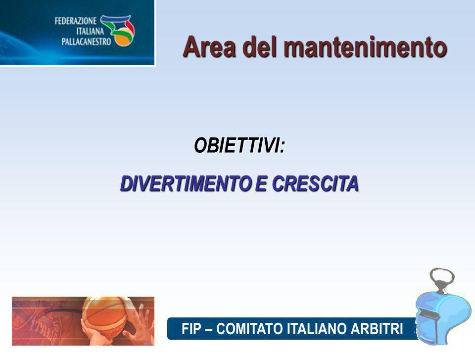 OBIETTIVI: DIVERTIMENTO E CRESCITA Area del mantenimento FIP – COMITATO ITALIANO ARBITRI