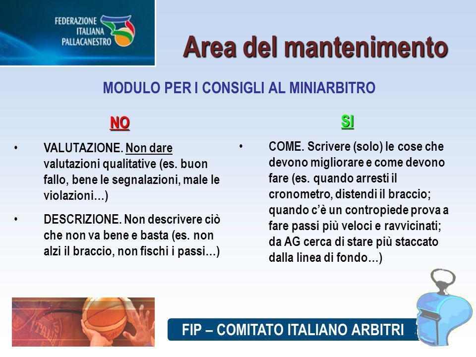 MODULO PER I CONSIGLI AL MINIARBITRO NO VALUTAZIONE.