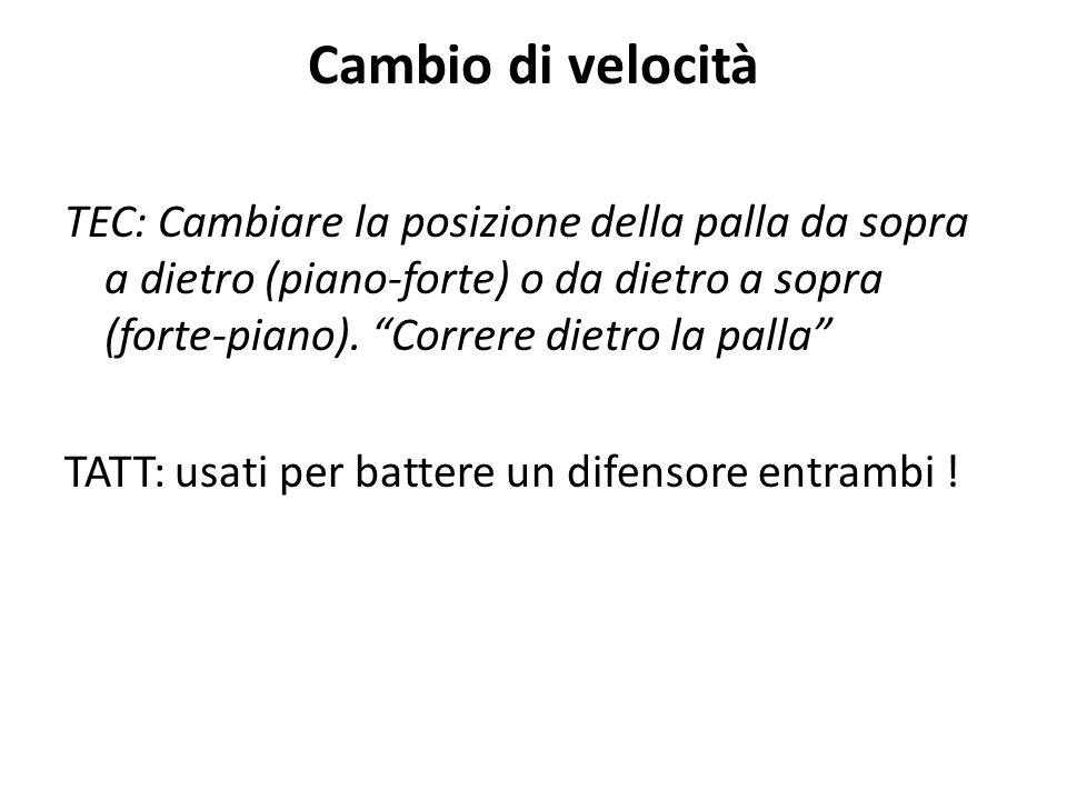 Cambio di velocità TEC: Cambiare la posizione della palla da sopra a dietro (piano-forte) o da dietro a sopra (forte-piano). Correre dietro la palla T