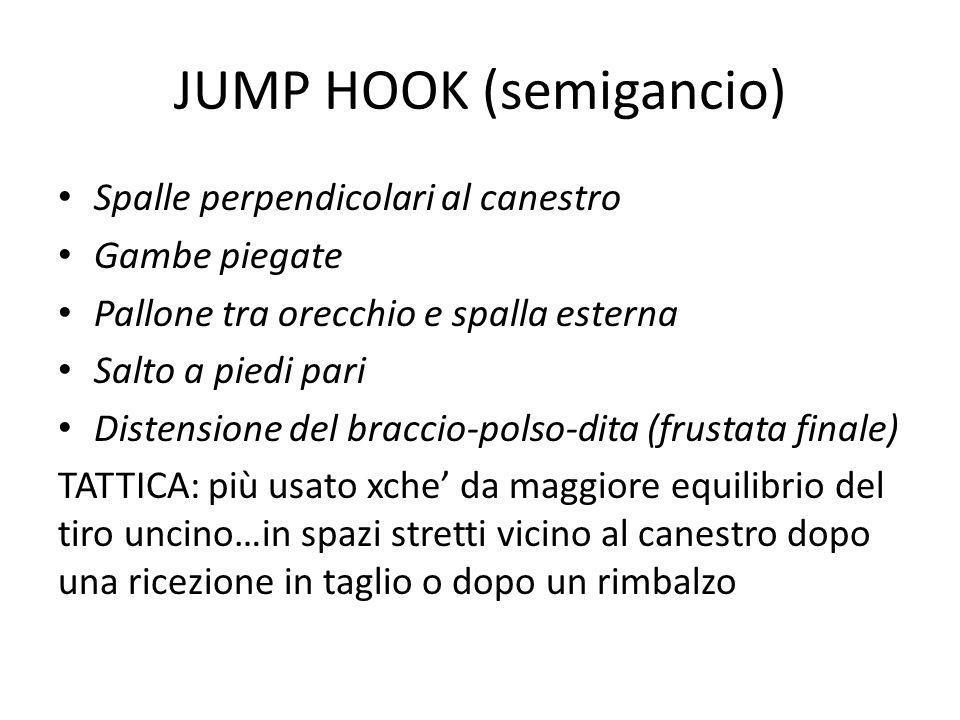 JUMP HOOK (semigancio) Spalle perpendicolari al canestro Gambe piegate Pallone tra orecchio e spalla esterna Salto a piedi pari Distensione del bracci