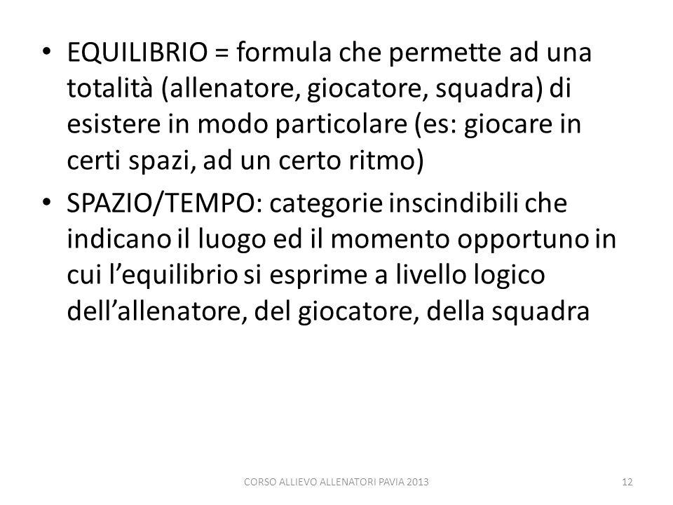 EQUILIBRIO = formula che permette ad una totalità (allenatore, giocatore, squadra) di esistere in modo particolare (es: giocare in certi spazi, ad un