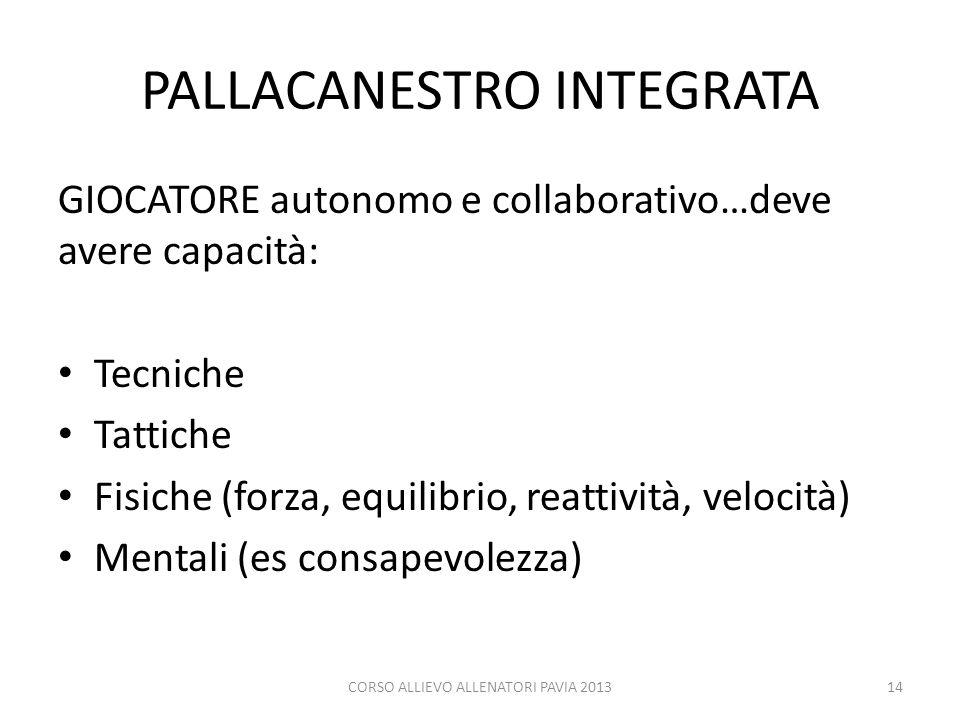 PALLACANESTRO INTEGRATA GIOCATORE autonomo e collaborativo…deve avere capacità: Tecniche Tattiche Fisiche (forza, equilibrio, reattività, velocità) Me