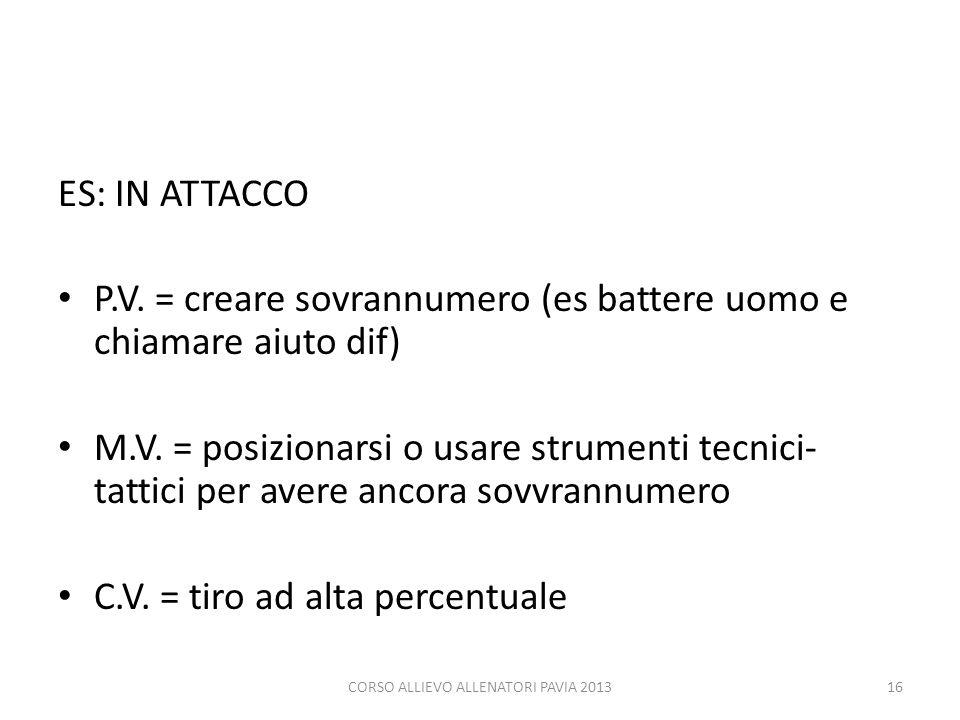 ES: IN ATTACCO P.V. = creare sovrannumero (es battere uomo e chiamare aiuto dif) M.V. = posizionarsi o usare strumenti tecnici- tattici per avere anco